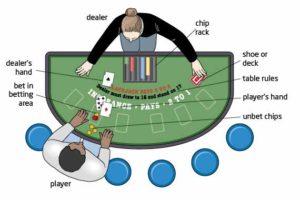 blackjack table drawing